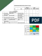 Analisi y Evaluacion de Riesgos