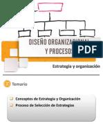 Estrategia y Organizacion Diseño Organizacional
