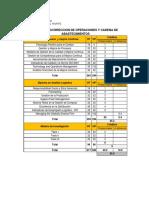Mc Maestria Direccion Operaciones Cardena Abastecimientos
