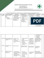 4.3.1(3.4.5)Analisis-Pencapaian-Tindak-Lanjut-Dan-Dokumentasi-Hasil-Analisis-Tindak-Lanjut