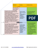 ISO 9001:2015 Checkilist