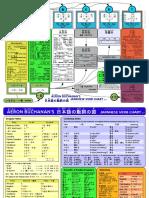 AMB_Japanese_Verbs.pdf