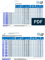 Intel Core i 5 Comparison Chart