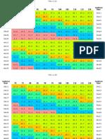 Speed Per Cadence-700c vs 451