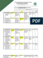 4.1.1 Ep 3 Catatan Hasil Analisis Dan Identifikasi Kebutuhan Kegiatan Ukm