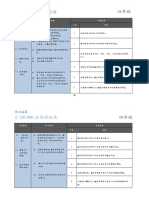 178386192-Dokumen-Standard-Kurikulum-Dan-Pentaksiran-Matematik-Tahun-4-SJKC.pdf