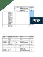REF615 Parameter Settings