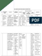 Matriks Kualitatif Done (Revision)