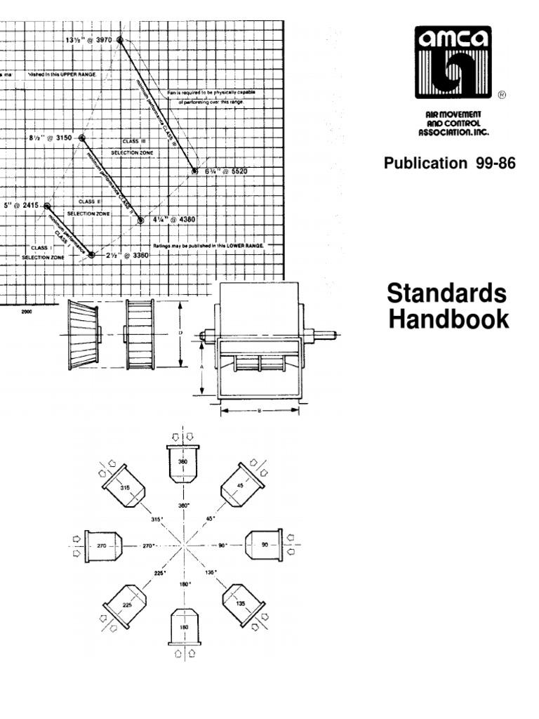 AMCA 99-0401 PDF