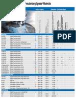 Freudenberg Xpress_Standard Materials