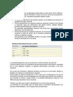 densidad-y-ph (1)