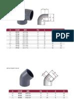 CONEXIONES PVC.docx