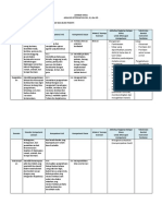 Contoh Format Analisis Skl Sd