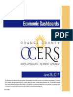 Economic Dashboards