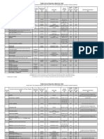Haz mat Shipping Table.pdf