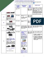 Esquema Reglamento General Conductores[1]