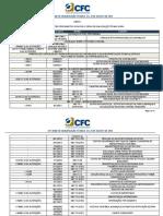 Auditor Detalhamento EQT 16 2016