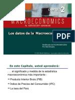 CAP 2 - SOLIS.pptx