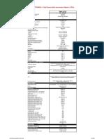 238112032-Ficha-Ford-Focus-Hatch-16-Sigma.pdf