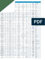 247050172-Directorio.pdf