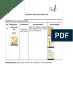 anexo n7 - Ejemplos de Fichas de Aplicaciones.pdf