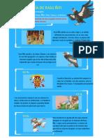 Infografia de Rasu Ñiti