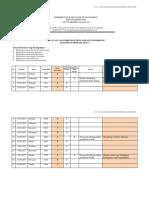 7.1.2 Ep 2 Hasil Evaluasi Penyampaian Informasi Di Pendaftaran