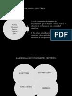Presentación 3 (Paradigmas Científicos Cualitativos)