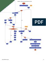 Flow Digram Bubble Sort
