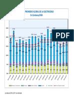 Precio Promedio Global Subsidios Ene 2017