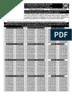 Rrb c03-2015 silliguri result