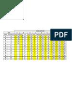Cantidad Conductores N2XOH pot tuberia.pdf