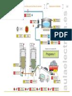 41-Control Automatizado de Una Cantera de Áridos Para Dos Tolvas de Cemento (1)