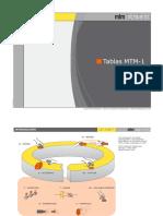 Tiempos Pre-Determinados - Tabla MTM1.pdf