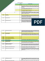 Definisi Kode Rekening.pdf