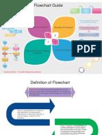 Flowchart Guide power point.pptx