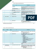 9. Lampiran 5 (Outline Laporan Akhir RZWP3K)_Prov.pdf