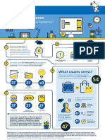 What is Org Resilience Infographic