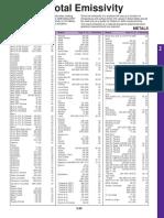 Tabela emisivnosti materijala.pdf