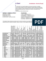 Chemical-Resistance-Chart.pdf