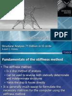 Truss Stiffness Method