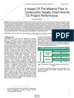 Simulating the Impact of the Material Flow in the Jordanian Construction Supply Chain and Its Impact on Project Performance