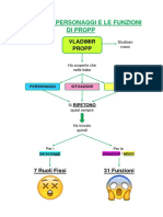 Le Fiabe Ruoli e Funzioni Di Propp