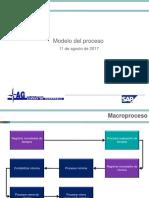 ADG - Modelo de proceso de nómina(2).ppt