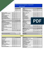 MapaCurricularTopografos.pdf