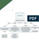 Evidencia 9-Mapa Conceptual CUMBRES de LA TIERRA