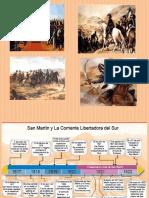 CORRIENTE LIBERTADORA DEL SUR.pptx