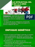 Desarrollo Intelectual Del Niño de 0 a 6
