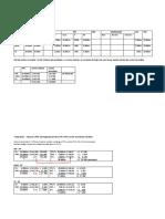 Práctica- Costos Por Procesos NYLON (SOLUCIÓN)