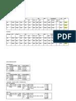 Práctica- Costos Por Procesos O-J (SOLUCIÓN)